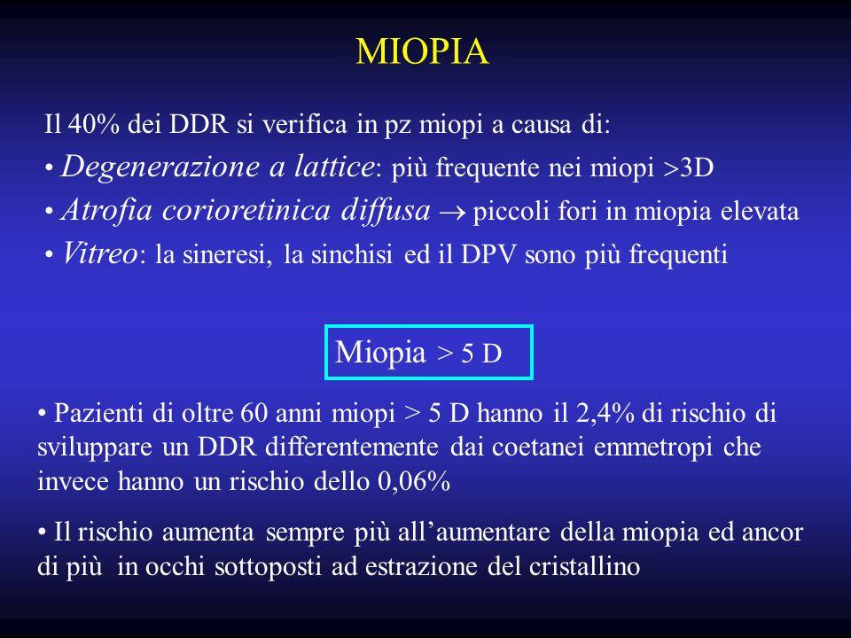 MIOPIA Il 40% dei DDR si verifica in pz miopi a causa di: Degenerazione a lattice : più frequente nei miopi 3D Atrofia corioretinica diffusa piccoli fori in miopia elevata Vitreo : la sineresi, la sinchisi ed il DPV sono più frequenti Miopia > 5 D Pazienti di oltre 60 anni miopi > 5 D hanno il 2,4% di rischio di sviluppare un DDR differentemente dai coetanei emmetropi che invece hanno un rischio dello 0,06% Il rischio aumenta sempre più allaumentare della miopia ed ancor di più in occhi sottoposti ad estrazione del cristallino
