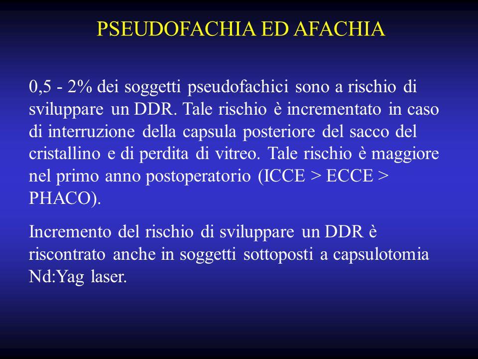 PSEUDOFACHIA ED AFACHIA 0,5 - 2% dei soggetti pseudofachici sono a rischio di sviluppare un DDR.
