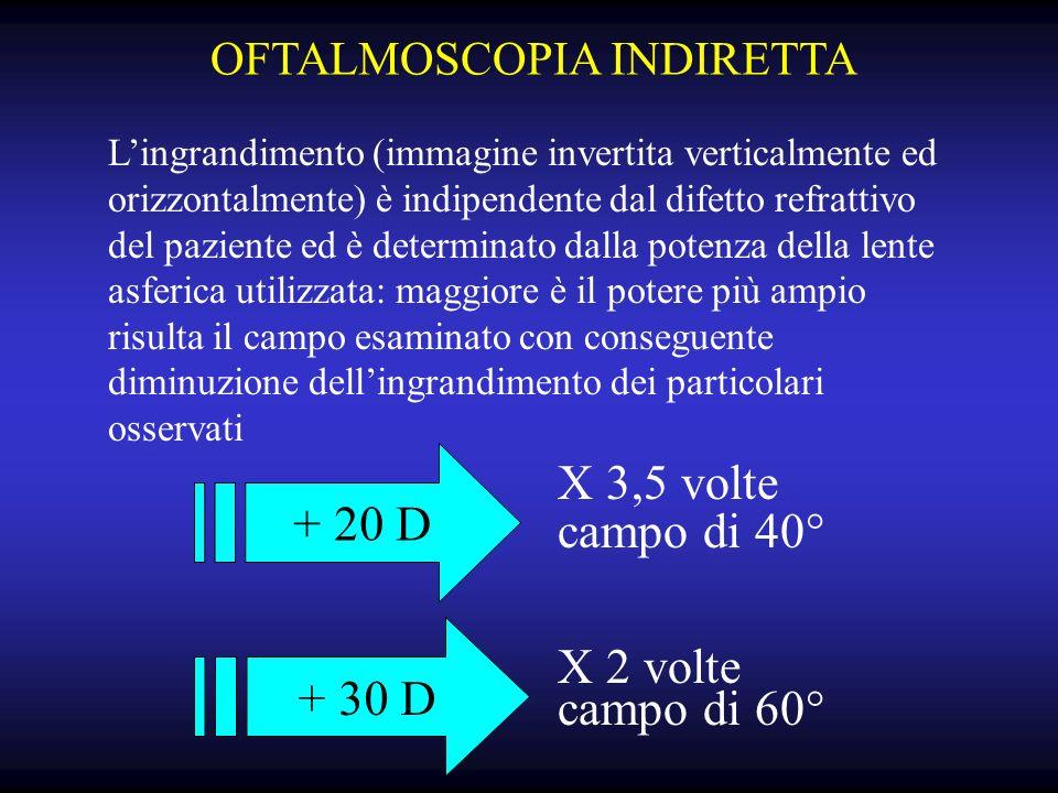 OFTALMOSCOPIA INDIRETTA Lingrandimento (immagine invertita verticalmente ed orizzontalmente) è indipendente dal difetto refrattivo del paziente ed è determinato dalla potenza della lente asferica utilizzata: maggiore è il potere più ampio risulta il campo esaminato con conseguente diminuzione dellingrandimento dei particolari osservati + 20 D X 3,5 volte campo di 40° + 30 D X 2 volte campo di 60°