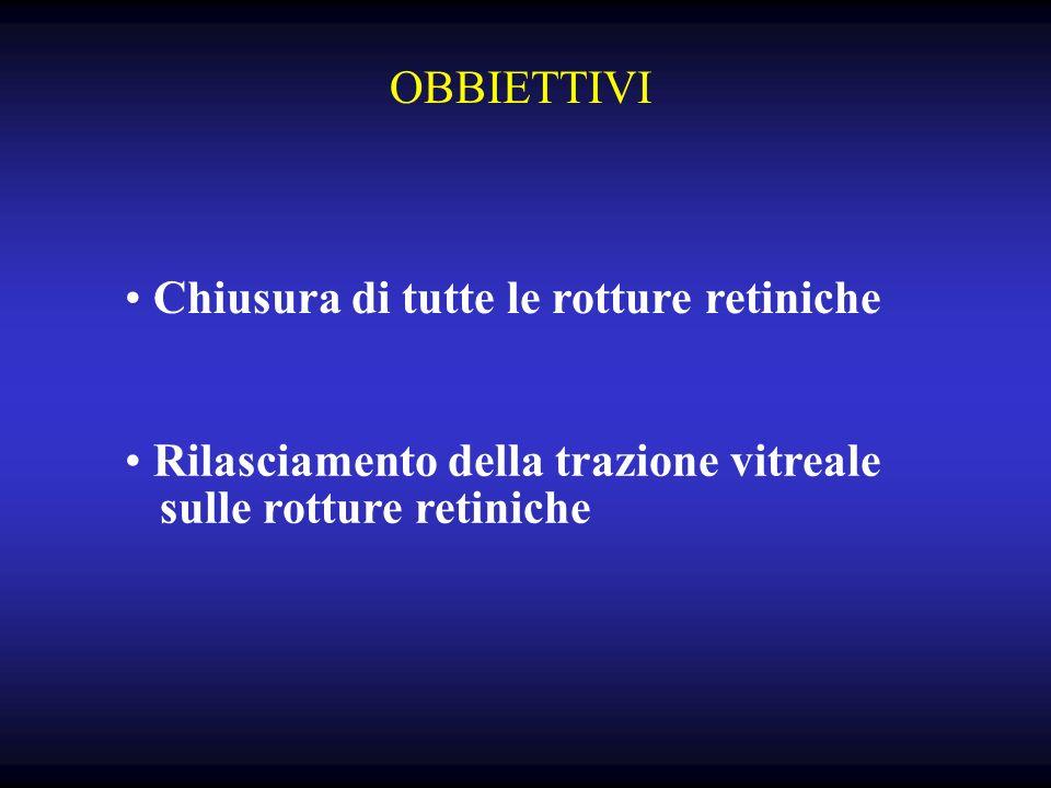 OBBIETTIVI Chiusura di tutte le rotture retiniche Rilasciamento della trazione vitreale sulle rotture retiniche