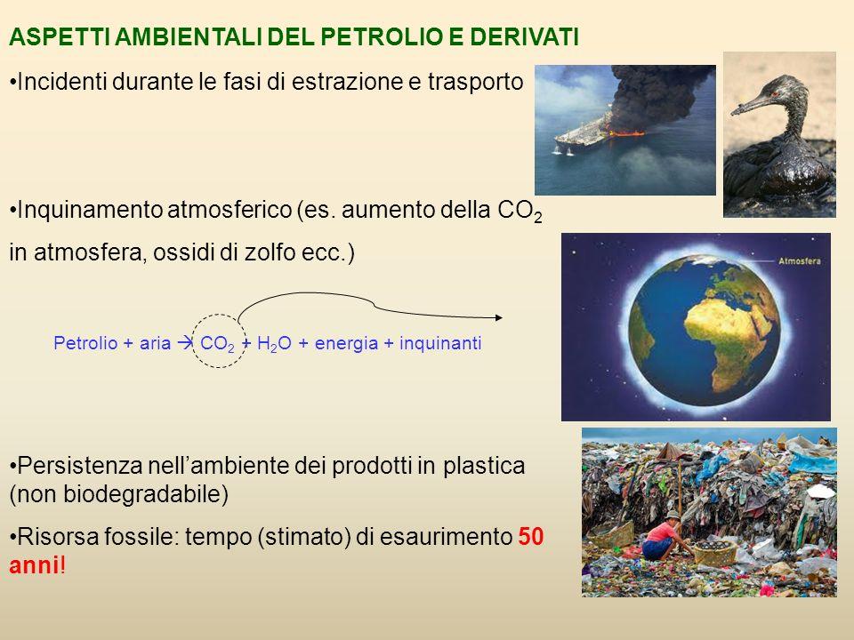 ASPETTI AMBIENTALI DEL PETROLIO E DERIVATI Incidenti durante le fasi di estrazione e trasporto Inquinamento atmosferico (es.