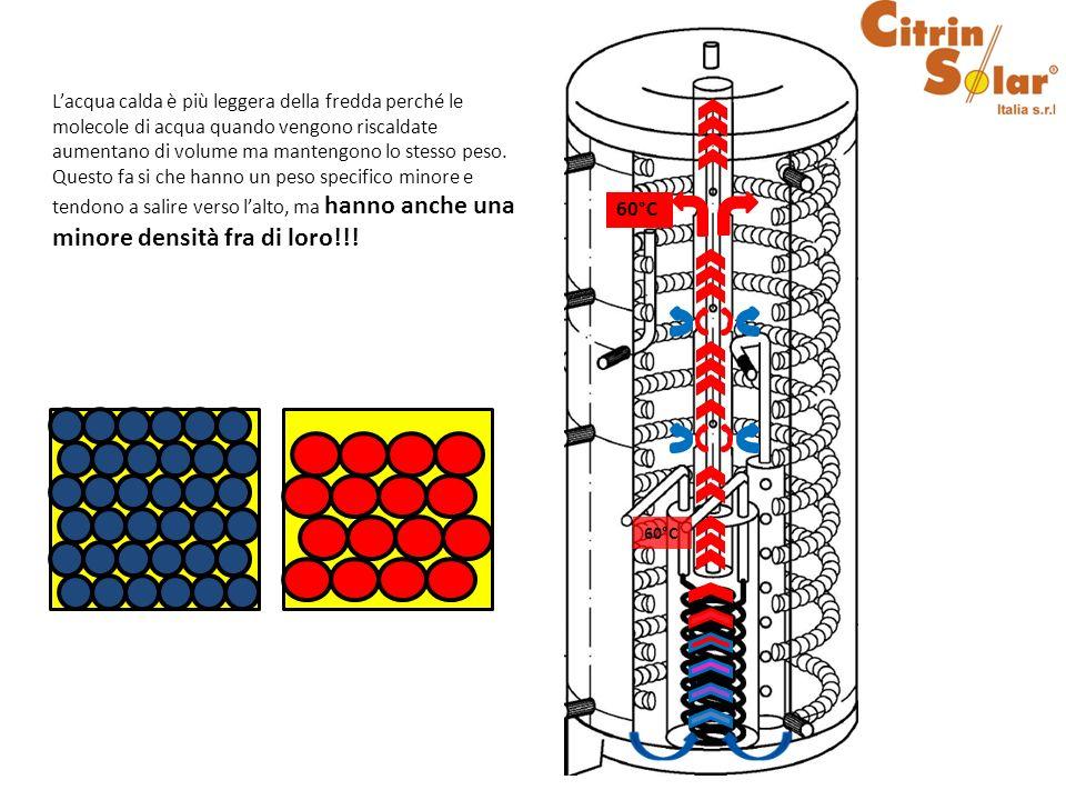 60°C Lacqua calda è più leggera della fredda perché le molecole di acqua quando vengono riscaldate aumentano di volume ma mantengono lo stesso peso. Q