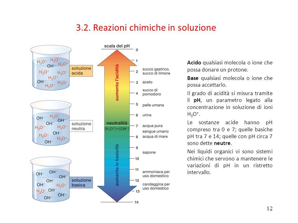 12 3.2. Reazioni chimiche in soluzione Acido qualsiasi molecola o ione che possa donare un protone. Base qualsiasi molecola o ione che possa accettarl