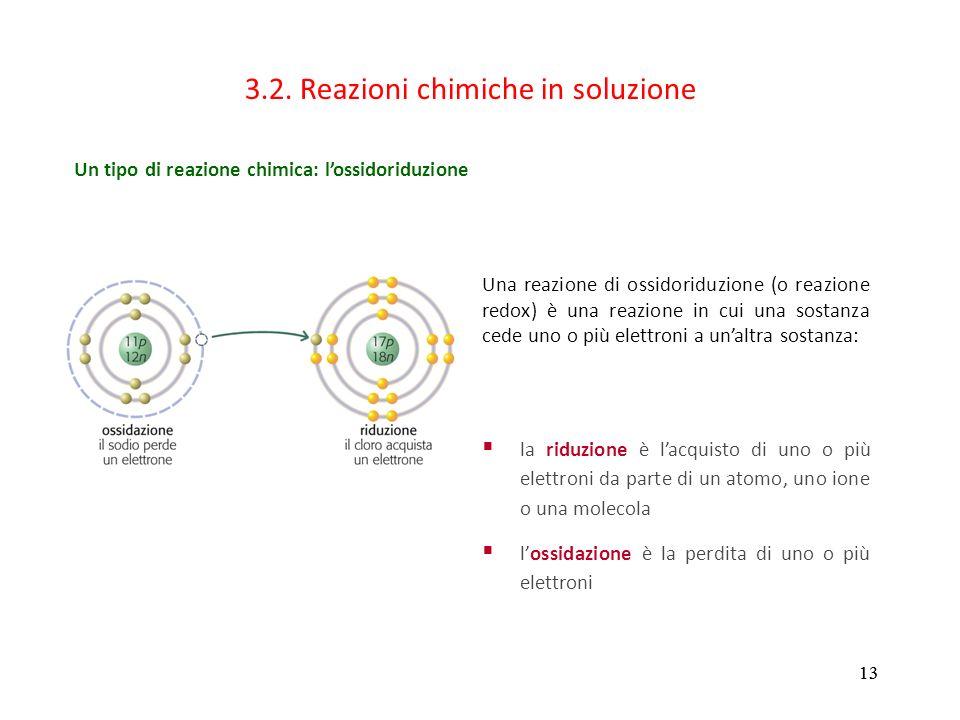 13 3.2. Reazioni chimiche in soluzione Un tipo di reazione chimica: lossidoriduzione Una reazione di ossidoriduzione (o reazione redox) è una reazione