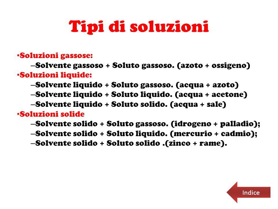 Soluzioni gassose: – Solvente gassoso + Soluto gassoso. (azoto + ossigeno) Soluzioni liquide: – Solvente liquido + Soluto gassoso. (acqua + azoto) – S