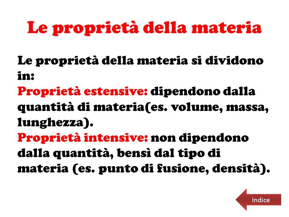 Le proprietà della materia Le proprietà della materia si dividono in: Proprietà estensive: dipendono dalla quantità di materia(es. volume, massa, lung