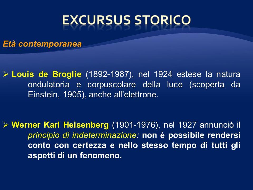Età contemporanea Louis de Broglie (1892-1987), nel 1924 estese la natura ondulatoria e corpuscolare della luce (scoperta da Einstein, 1905), anche allelettrone.