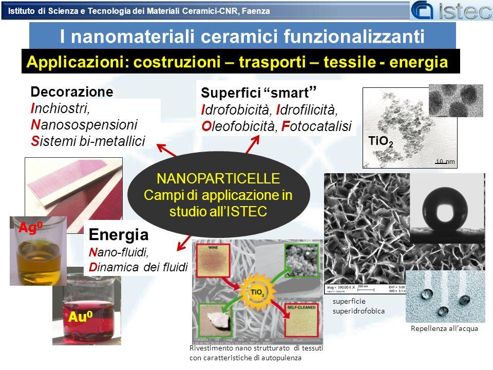 Istituto di Scienza e Tecnologia dei Materiali Ceramici-CNR, Faenza I nanomateriali ceramici funzionalizzanti Superfici smart Idrofobicità, Idrofilici