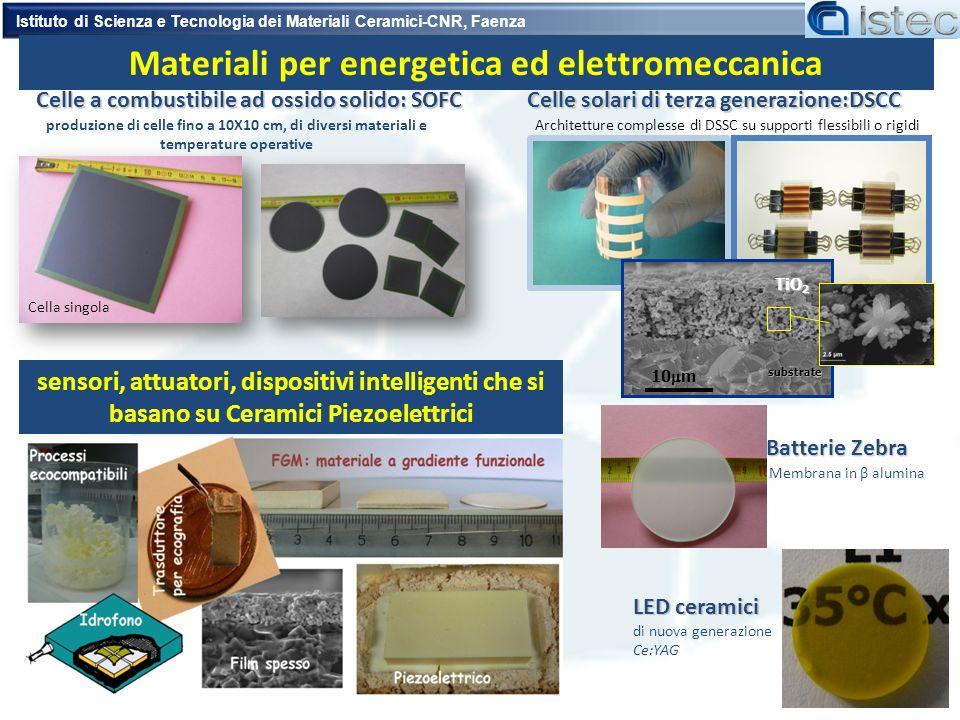 Materiali per energetica ed elettromeccanica produzione di celle fino a 10X10 cm, di diversi materiali e temperature operative Cella singola Batterie