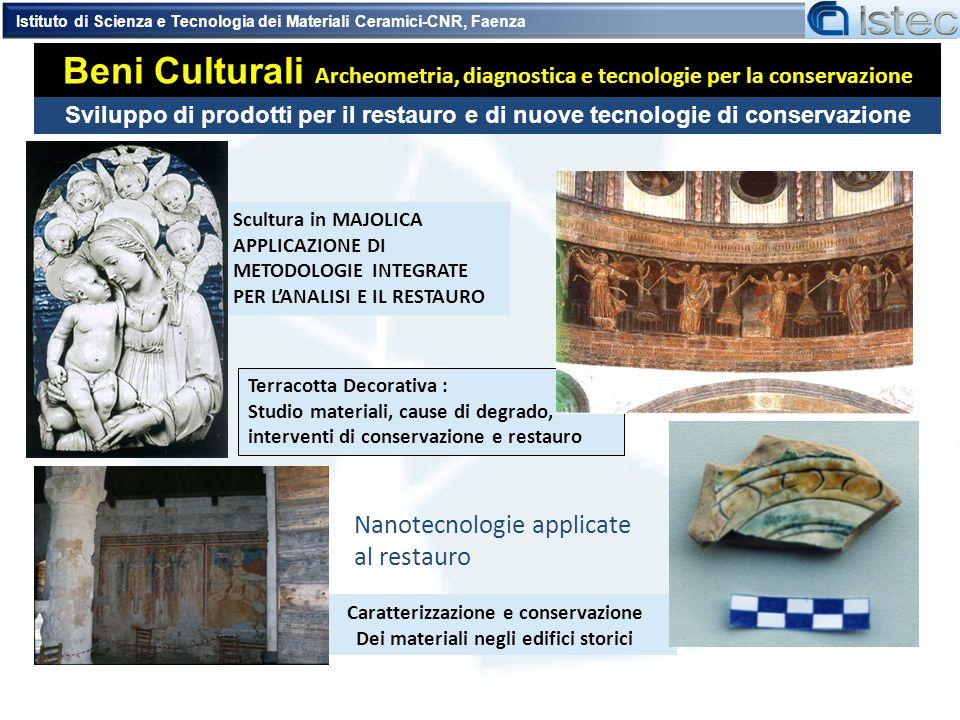 Scultura in MAJOLICA APPLICAZIONE DI METODOLOGIE INTEGRATE PER LANALISI E IL RESTAURO Terracotta Decorativa : Studio materiali, cause di degrado, inte