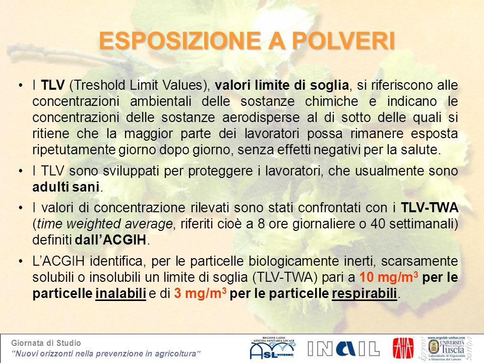 Giornata di Studio Nuovi orizzonti nella prevenzione in agricoltura ESPOSIZIONE A POLVERI I TLV (Treshold Limit Values), valori limite di soglia, si r