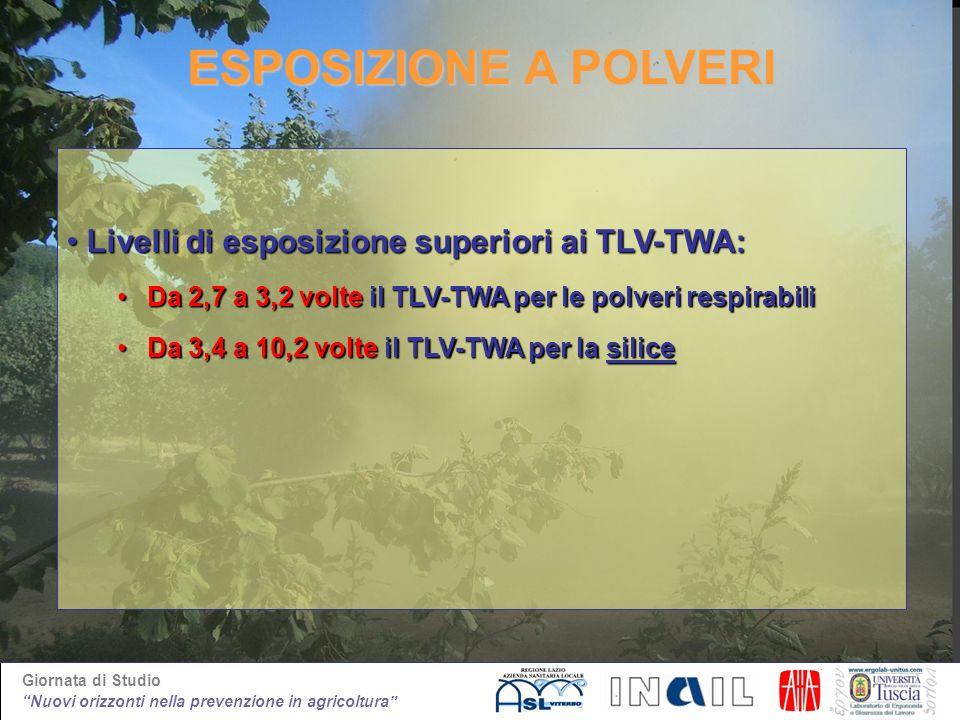 Giornata di Studio Nuovi orizzonti nella prevenzione in agricoltura ESPOSIZIONE A POLVERI Livelli di esposizione superiori ai TLV-TWA:Livelli di espos