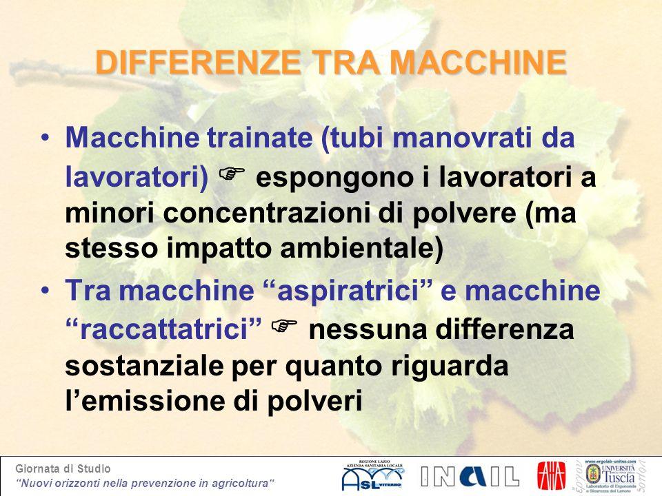 Giornata di Studio Nuovi orizzonti nella prevenzione in agricoltura DIFFERENZE TRA MACCHINE Macchine trainate (tubi manovrati da lavoratori) espongono