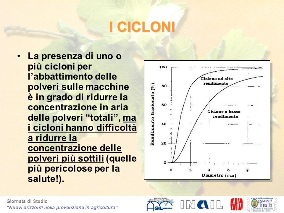 Giornata di Studio Nuovi orizzonti nella prevenzione in agricoltura I CICLONI cicloniLa presenza di uno o più cicloni per labbattimento delle polveri