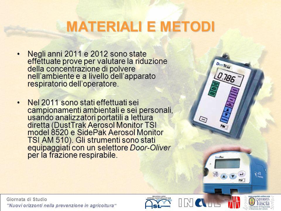 Giornata di Studio Nuovi orizzonti nella prevenzione in agricoltura MATERIALI E METODI Negli anni 2011 e 2012 sono state effettuate prove per valutare