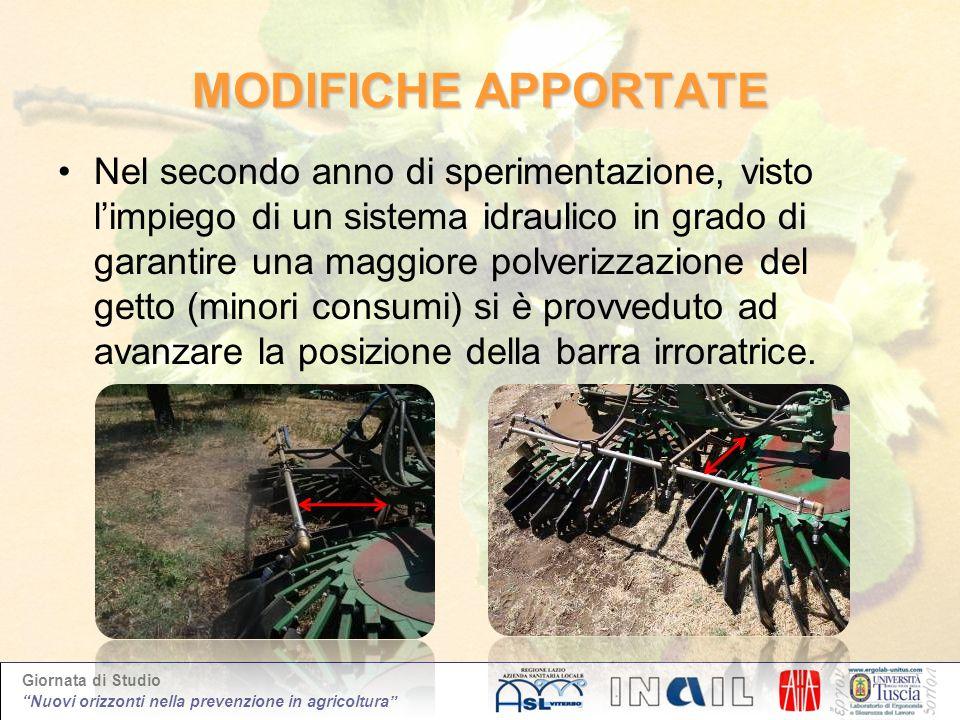 Giornata di Studio Nuovi orizzonti nella prevenzione in agricoltura MODIFICHE APPORTATE Nel secondo anno di sperimentazione, visto limpiego di un sist