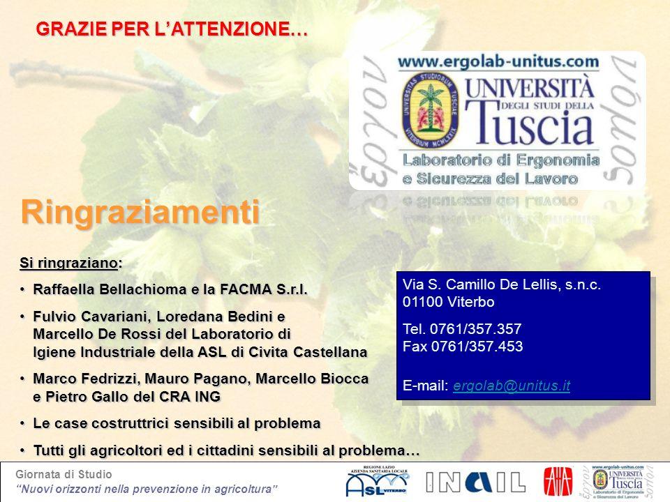 Giornata di Studio Nuovi orizzonti nella prevenzione in agricoltura Ringraziamenti Si ringraziano: Raffaella Bellachioma e la FACMA S.r.l.Raffaella Be