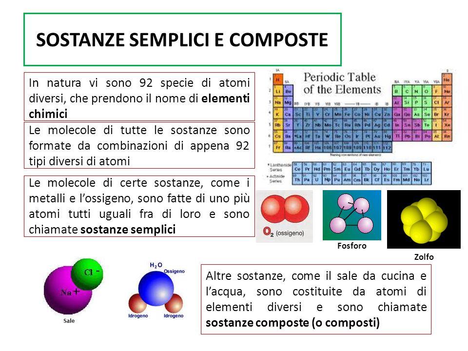 SOSTANZE SEMPLICI E COMPOSTE In natura vi sono 92 specie di atomi diversi, che prendono il nome di elementi chimici Le molecole di tutte le sostanze sono formate da combinazioni di appena 92 tipi diversi di atomi Le molecole di certe sostanze, come i metalli e lossigeno, sono fatte di uno più atomi tutti uguali fra di loro e sono chiamate sostanze semplici Altre sostanze, come il sale da cucina e lacqua, sono costituite da atomi di elementi diversi e sono chiamate sostanze composte (o composti) Fosforo Zolfo