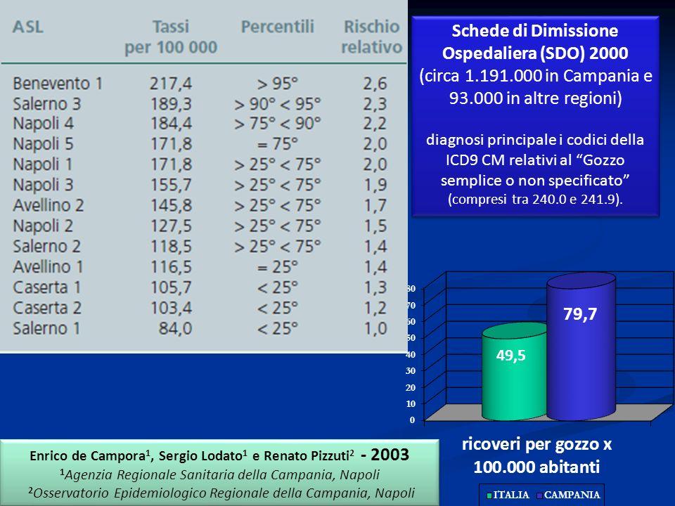 Schede di Dimissione Ospedaliera (SDO) 2000 (circa 1.191.000 in Campania e 93.000 in altre regioni) diagnosi principale i codici della ICD9 CM relativ