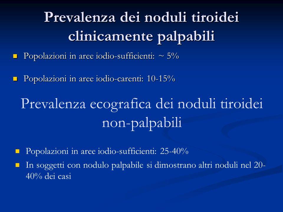 Prevalenza dei noduli tiroidei clinicamente palpabili Popolazioni in aree iodio-sufficienti: ~ 5% Popolazioni in aree iodio-sufficienti: ~ 5% Popolazi