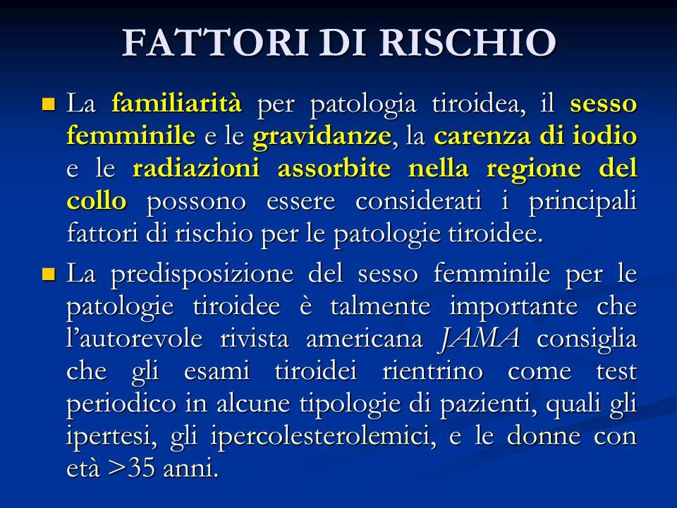FATTORI DI RISCHIO La familiarità per patologia tiroidea, il sesso femminile e le gravidanze, la carenza di iodio e le radiazioni assorbite nella regi