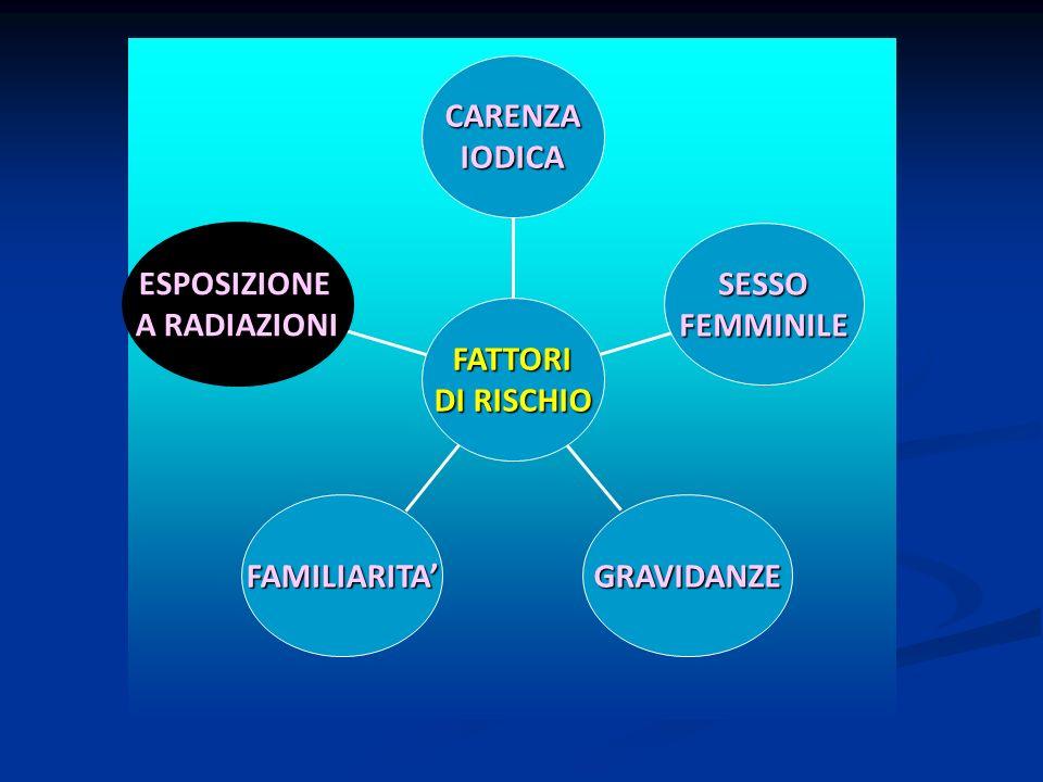 ESPOSIZIONE A RADIAZIONI FAMILIARITAGRAVIDANZE SESSOFEMMINILE CARENZA IODICA FATTORI DI RISCHIO