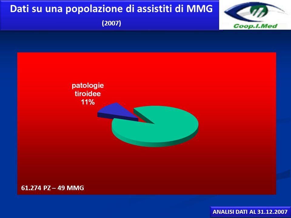 Dati su una popolazione di assistiti di MMG (2007) 61.274 PZ – 49 MMG ANALISI DATI AL 31.12.2007