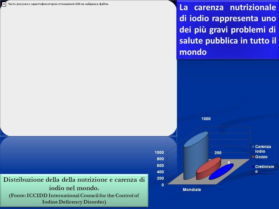 Distribuzione della della nutrizione e carenza di iodio nel mondo. (Fonte: ICCIDD International Council for the Control of Iodine Deficency Disorder)