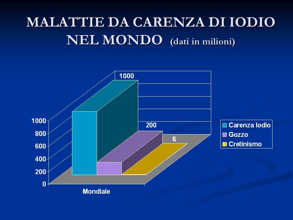 In Italia, seppure con un ampia variabilità da zona a zona, tutta la popolazione è esposta agli effetti della carenza di iodio.
