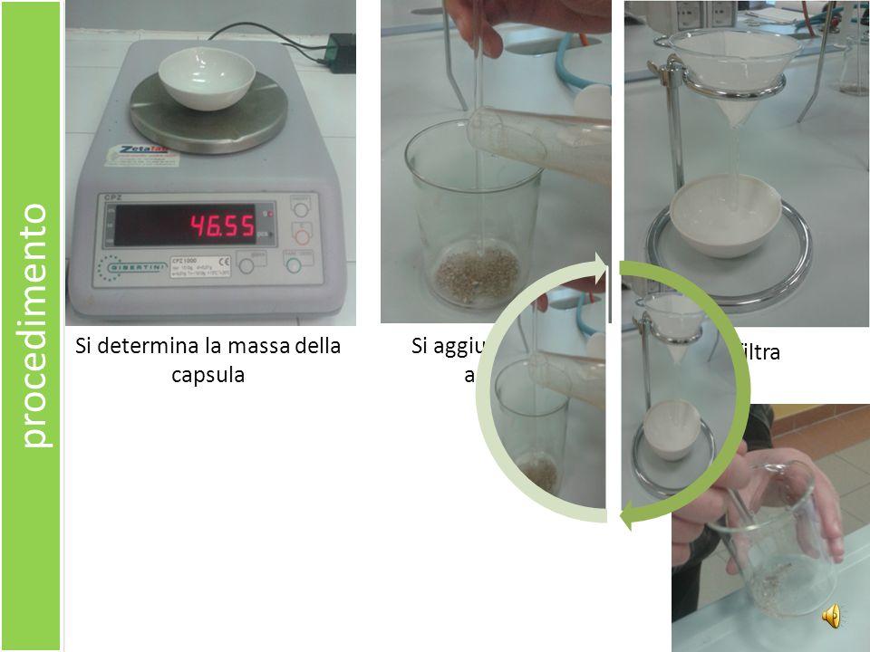 procedimento Si aggiunge poca acqua Si determina la massa della capsula Si filtra