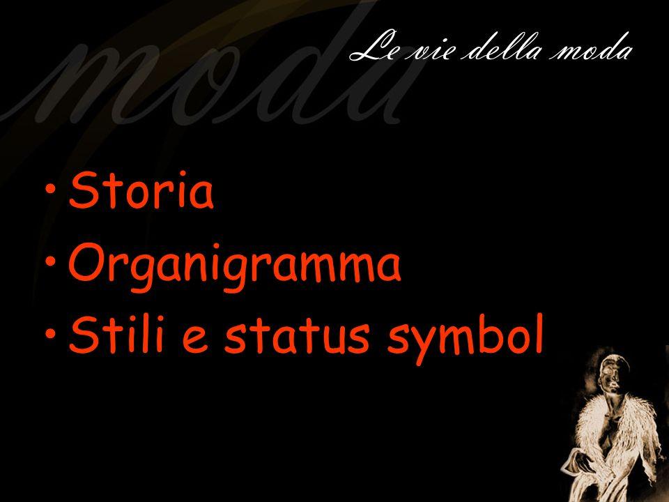 Il termine deriva dal latino modus,che significa maniera, norma, regola, tempo, melodia, ritmo.