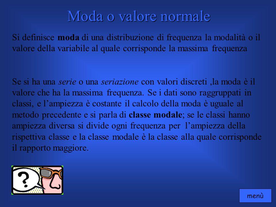 Moda o valore normale Si definisce moda di una distribuzione di frequenza la modalità o il valore della variabile al quale corrisponde la massima frequenza Se si ha una serie o una seriazione con valori discreti,la moda è il valore che ha la massima frequenza.