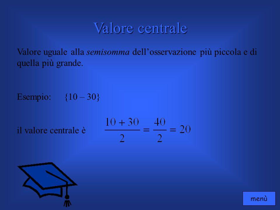 Valore centrale Valore uguale alla semisomma dellosservazione più piccola e di quella più grande.