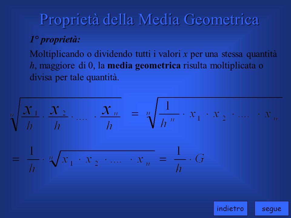 Il reciproco della media geometrica è uguale alla media geometrica del reciproco dei valori.