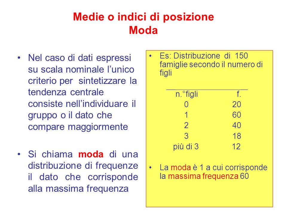 Medie o indici di posizione Moda Nel caso di dati espressi su scala nominale lunico criterio per sintetizzare la tendenza centrale consiste nellindivi