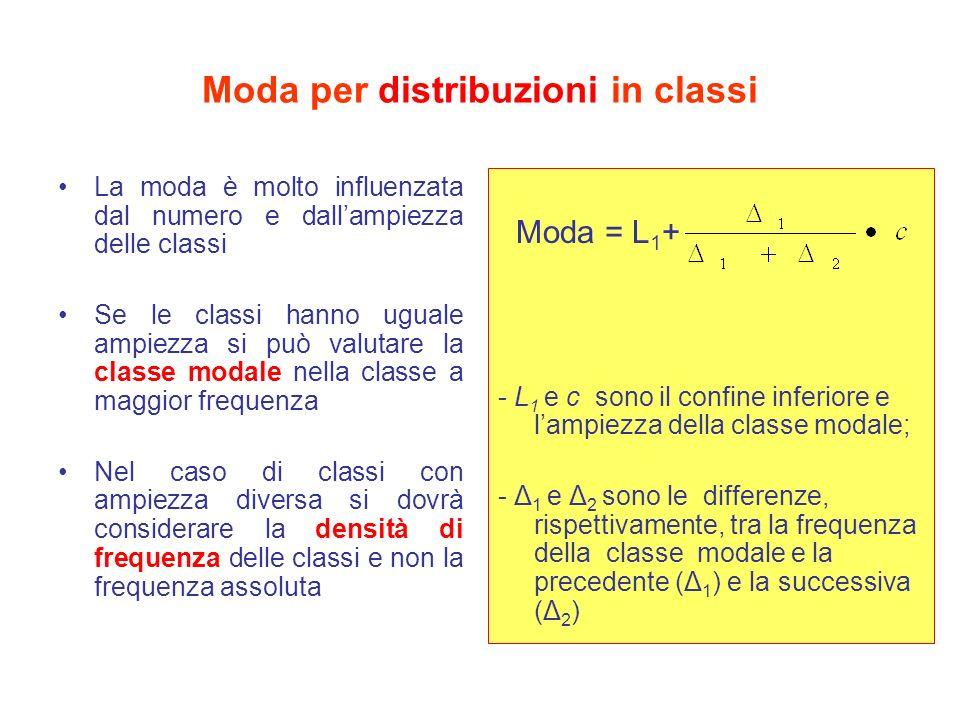 Moda per distribuzioni in classi La moda è molto influenzata dal numero e dallampiezza delle classi Se le classi hanno uguale ampiezza si può valutare