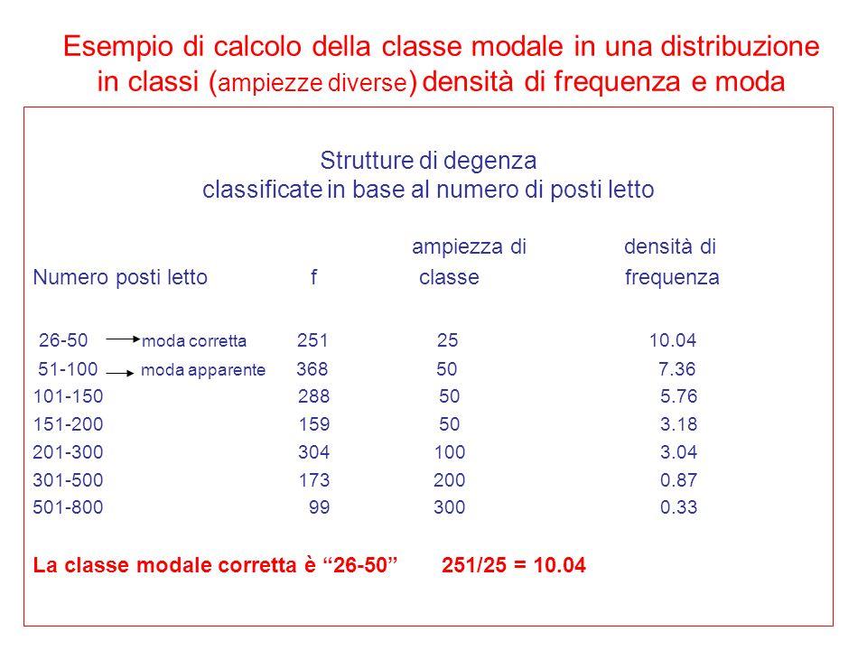 Esempio di calcolo della classe modale in una distribuzione in classi ( ampiezze diverse ) densità di frequenza e moda Strutture di degenza classifica