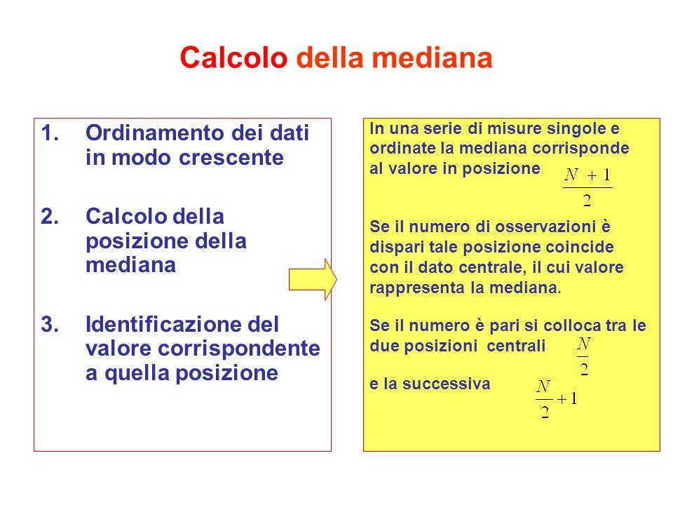 Calcolo della mediana 1.Ordinamento dei dati in modo crescente 2.Calcolo della posizione della mediana 3.Identificazione del valore corrispondente a q