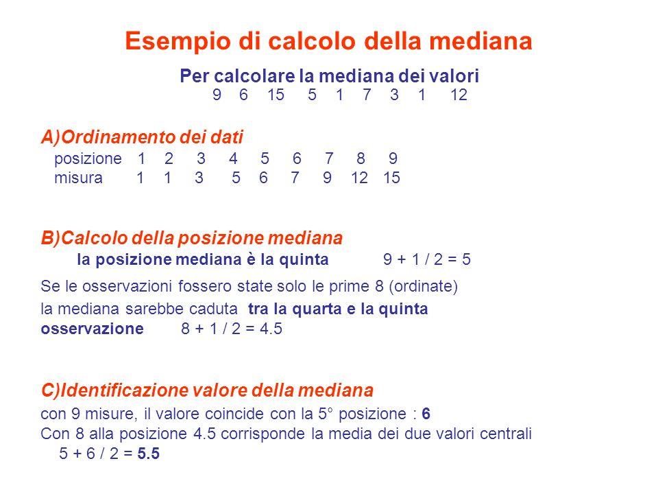 Esempio di calcolo della mediana Per calcolare la mediana dei valori 9 6 15 5 1 7 3 1 12 A)Ordinamento dei dati posizione 1 2 3 4 5 6 7 8 9 misura 1 1