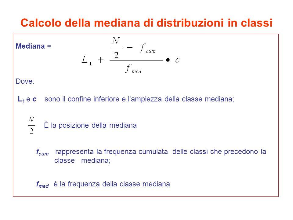 Calcolo della mediana di distribuzioni in classi Mediana = Dove: L 1 e c sono il confine inferiore e lampiezza della classe mediana; È la posizione de