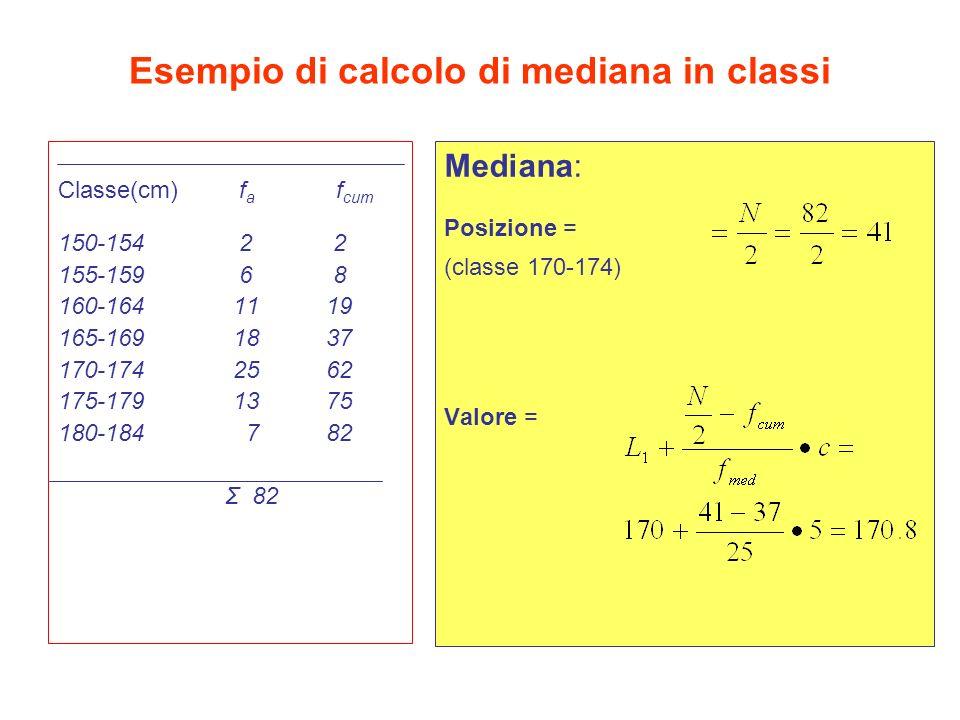 Esempio di calcolo di mediana in classi Classe(cm) f a f cum 150-154 2 2 155-159 6 8 160-164 11 19 165-169 18 37 170-174 25 62 175-179 13 75 180-184 7