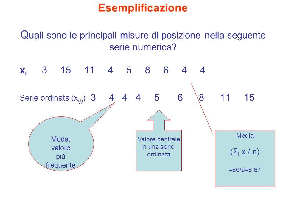 Valore centrale In una serie ordinata Esemplificazione Q uali sono le principali misure di posizione nella seguente serie numerica? x i 3 15 11 4 5 8