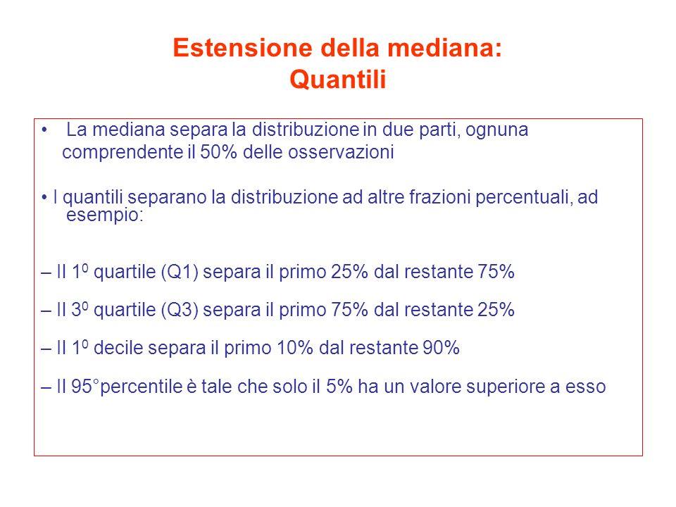 Estensione della mediana: Quantili La mediana separa la distribuzione in due parti, ognuna comprendente il 50% delle osservazioni I quantili separano