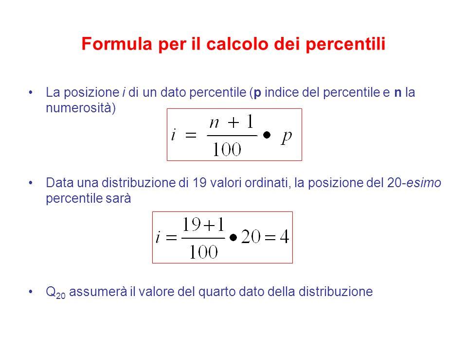 Formula per il calcolo dei percentili La posizione i di un dato percentile (p indice del percentile e n la numerosità) Data una distribuzione di 19 va