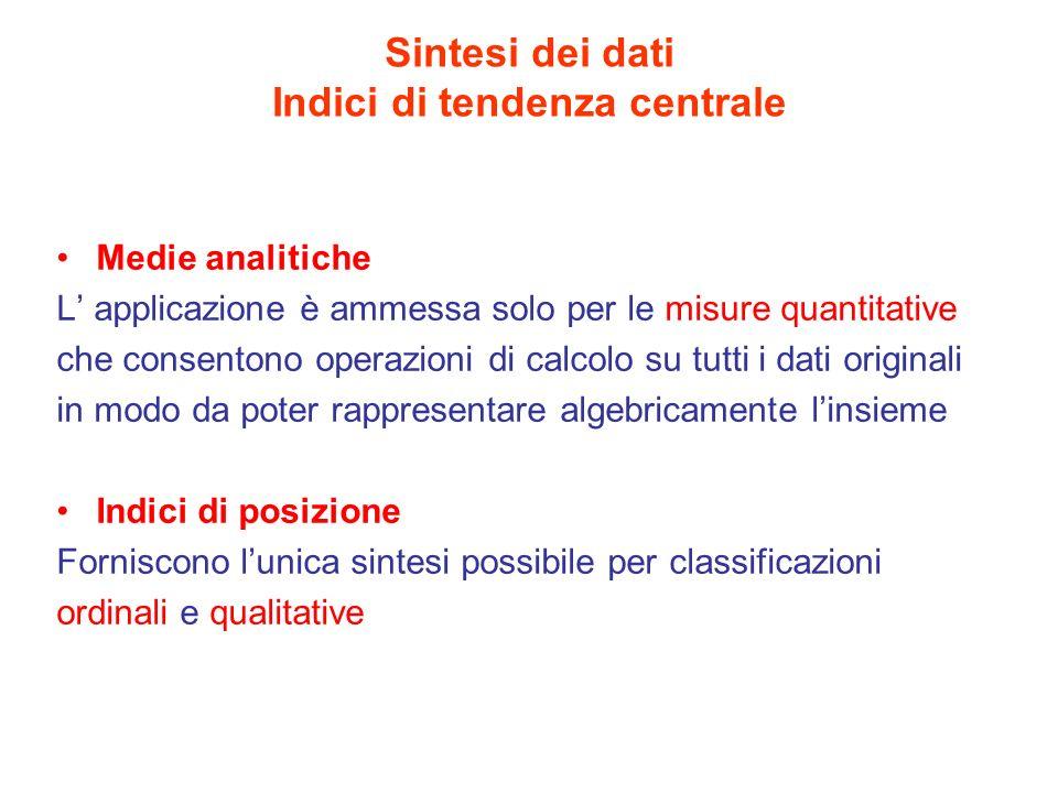 Valore centrale In una serie ordinata Esemplificazione Q uali sono le principali misure di posizione nella seguente serie numerica.