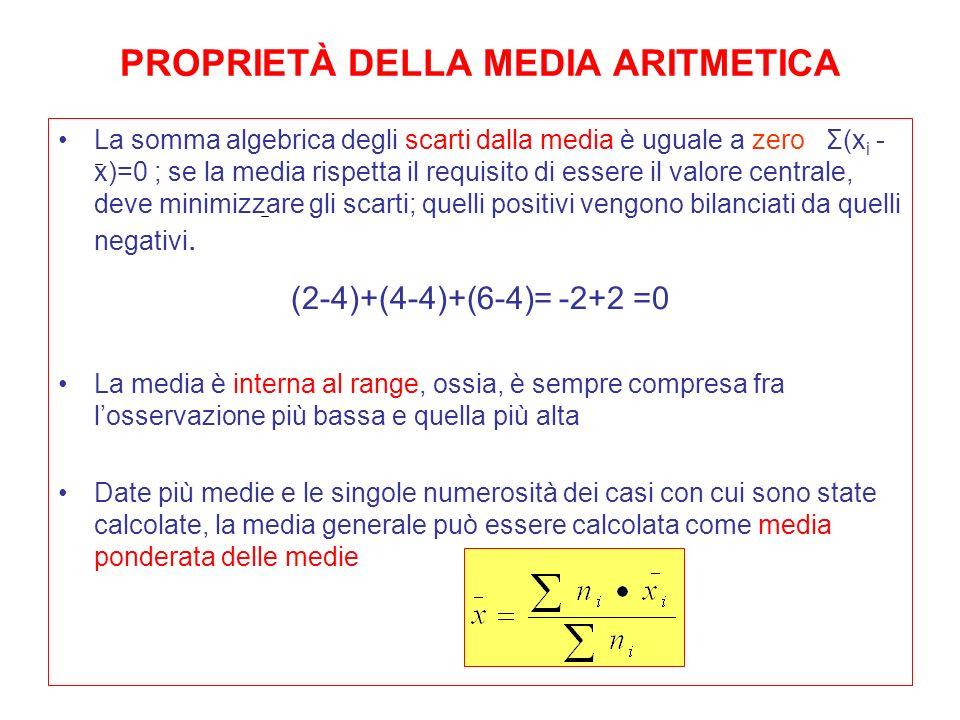 PROPRIETÀ DELLA MEDIA ARITMETICA La somma algebrica degli scarti dalla media è uguale a zero Σ(x i - x)=0 ; se la media rispetta il requisito di esser