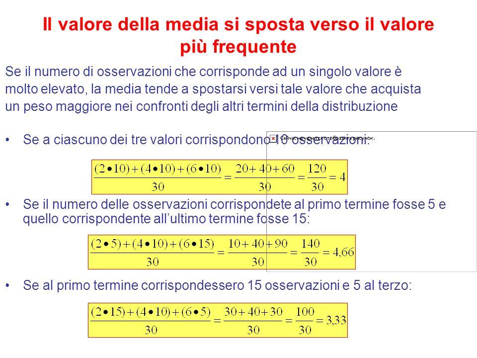 Esempio di calcolo della mediana Per calcolare la mediana dei valori 9 6 15 5 1 7 3 1 12 A)Ordinamento dei dati posizione 1 2 3 4 5 6 7 8 9 misura 1 1 3 5 6 7 9 12 15 B)Calcolo della posizione mediana la posizione mediana è la quinta 9 + 1 / 2 = 5 Se le osservazioni fossero state solo le prime 8 (ordinate) la mediana sarebbe caduta tra la quarta e la quinta osservazione 8 + 1 / 2 = 4.5 C)Identificazione valore della mediana con 9 misure, il valore coincide con la 5° posizione : 6 Con 8 alla posizione 4.5 corrisponde la media dei due valori centrali 5 + 6 / 2 = 5.5