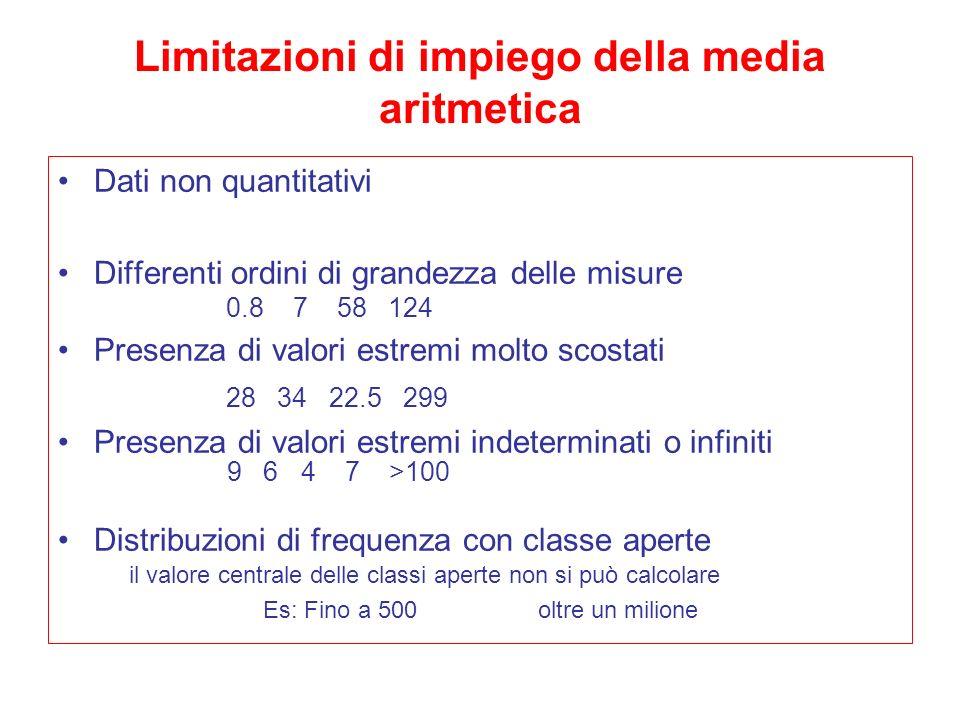 Limitazioni di impiego della media aritmetica Dati non quantitativi Differenti ordini di grandezza delle misure 0.8 7 58 124 Presenza di valori estrem