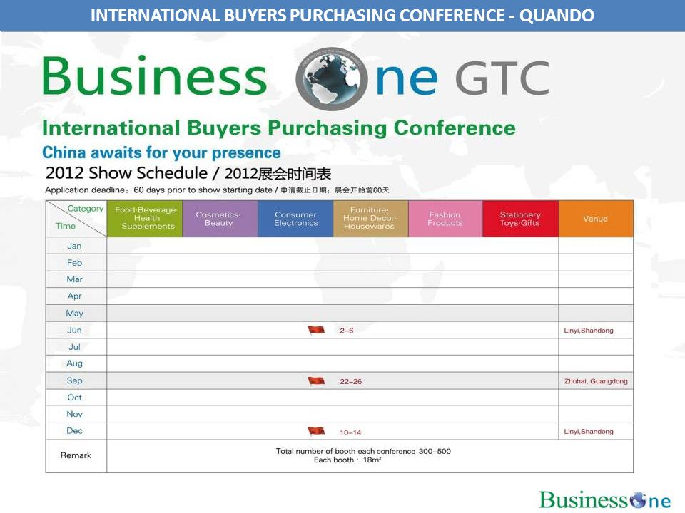 INTERNATIONAL BUYERS PURCHASING CONFERENCE - QUANDO