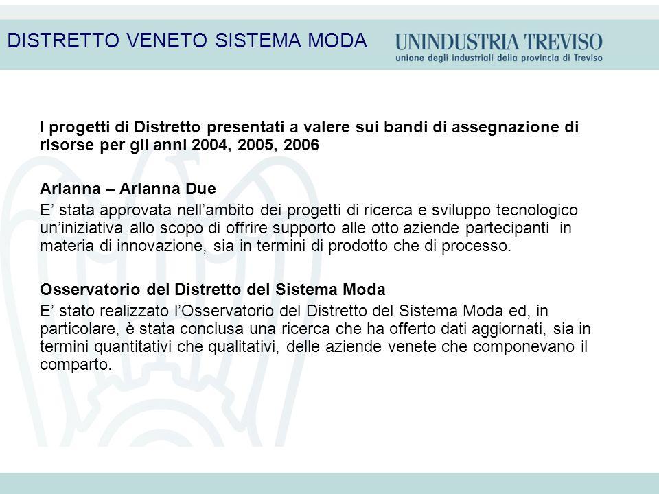 I progetti di Distretto presentati a valere sui bandi di assegnazione di risorse per gli anni 2004, 2005, 2006 Arianna – Arianna Due E stata approvata